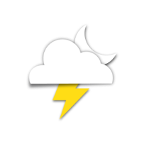 Kuwait Meteorological Center - Forecast